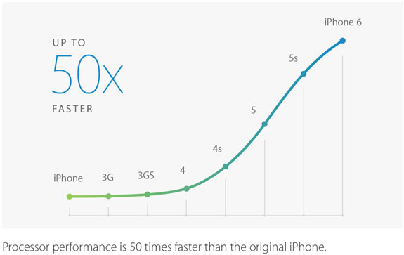 Apple-Introduces-iPhone-6-and-iPhone 6-Plus6
