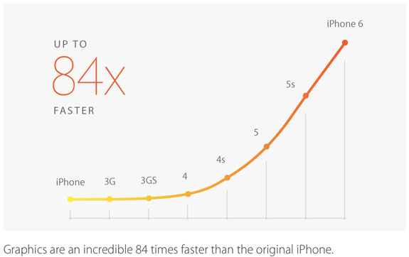 Apple-Introduces-iPhone-6-and-iPhone 6-Plus7